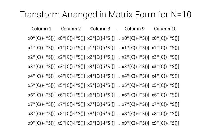 fourier transform matrix formulas, column 1 column 10