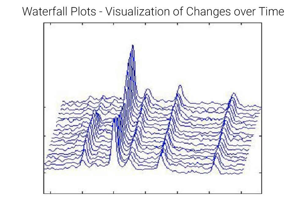 blue graphs mountains, waterfall plots waves